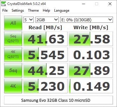 Samsung Evo 32GB Class 10 microSD